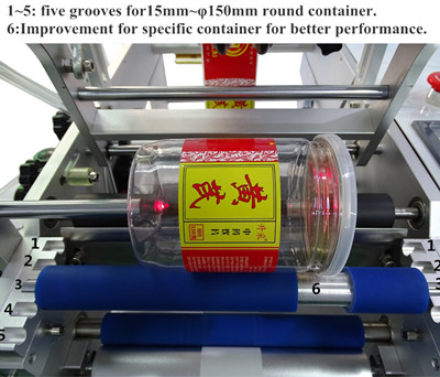 FK602 Semi Automatic Round Bottle Labeling Machine Structure
